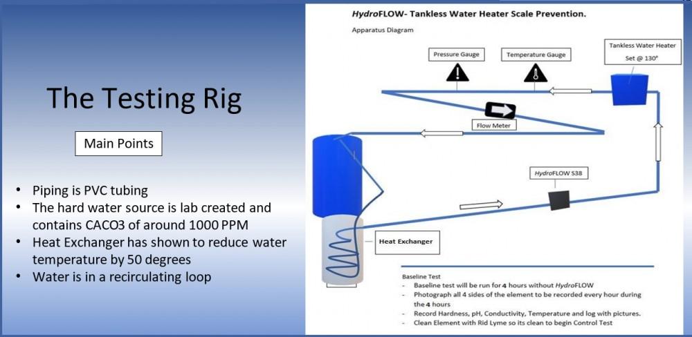 Hard Water Testing Rig